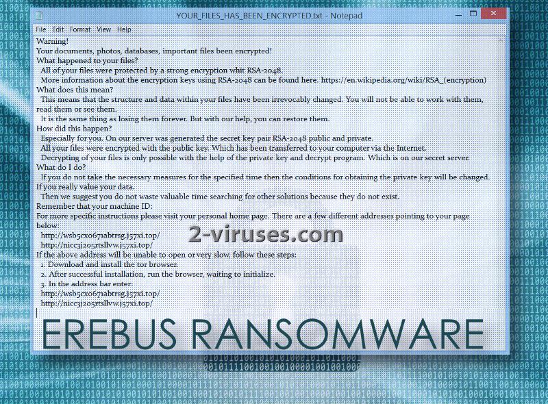 Le ransomware Erebus